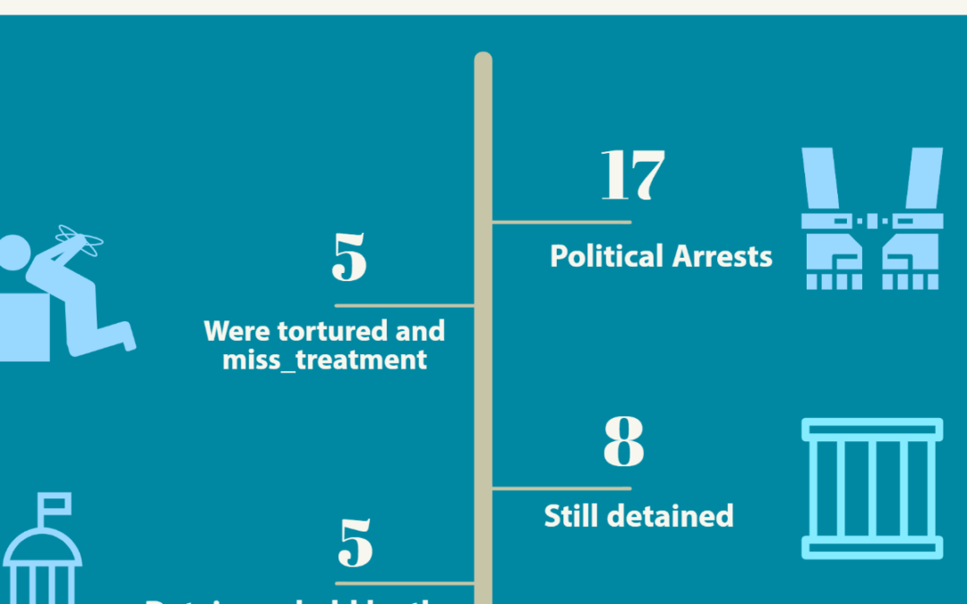 December 2019 report, Lawyers for Justice